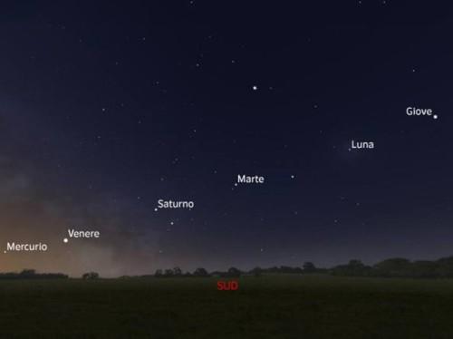 Sistema Solare: scoperto un nuovo pianeta nano oltre Plutone