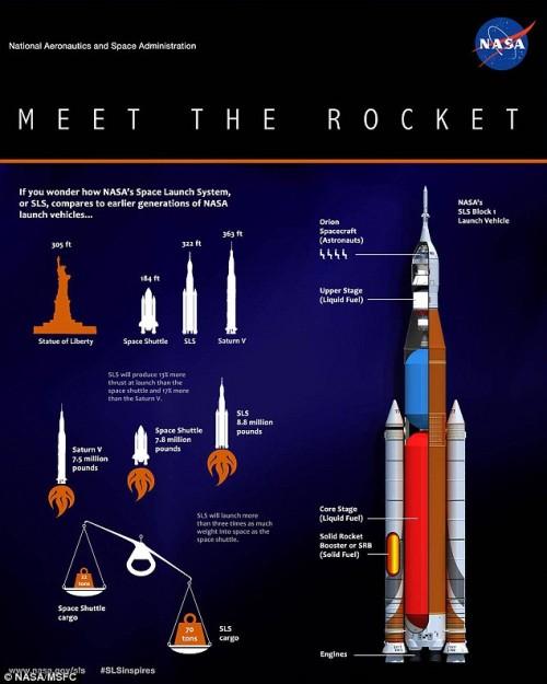 razzo NASA
