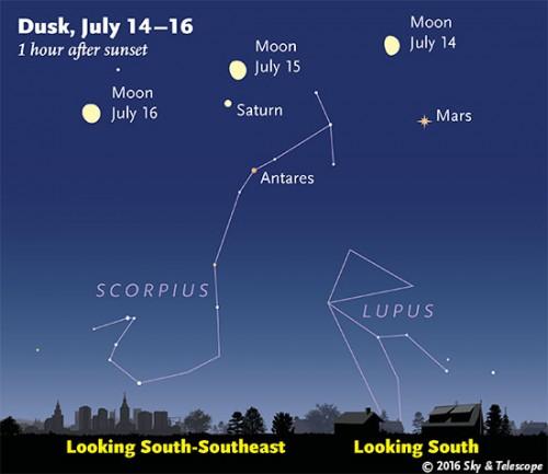 Tritone, le caratteristiche della luna più fredda del Sistema Solare