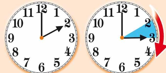 Ora legale Marzo 2015 Italia, info orari e data