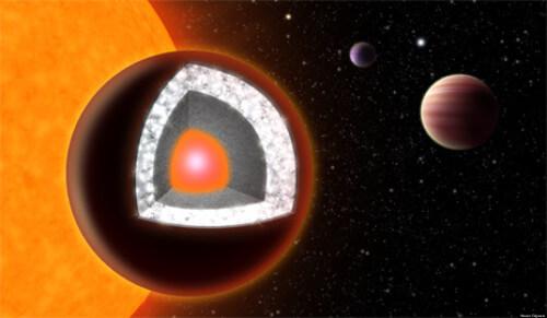 55 cancri, un pianeta pieno di diamanti